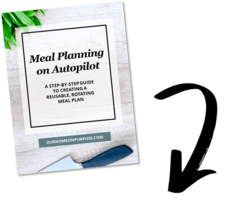 a how-to guide to rotating meal plans, or meal planning on autopilot